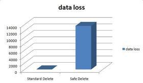 Vista_dataloss_1